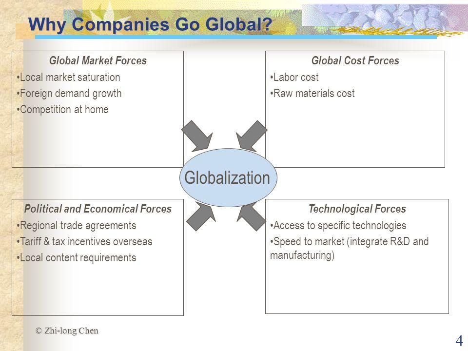 Global Logistics Reference: - ppt video online download