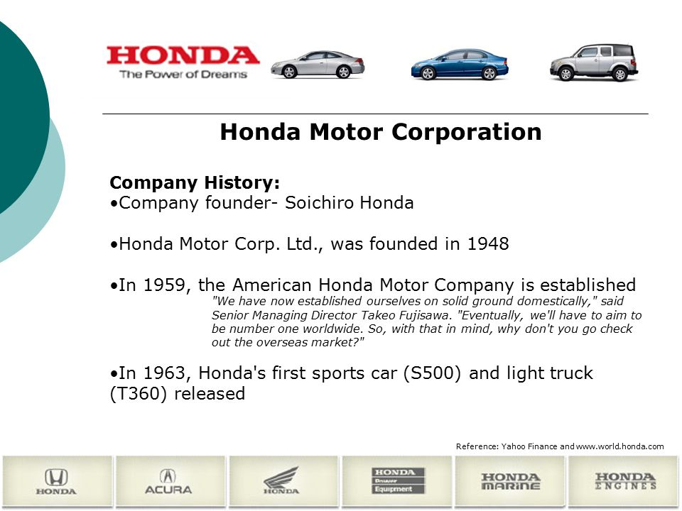 honda company history in brief
