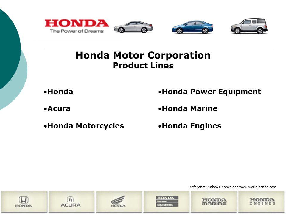 24 Honda Motor Corporation