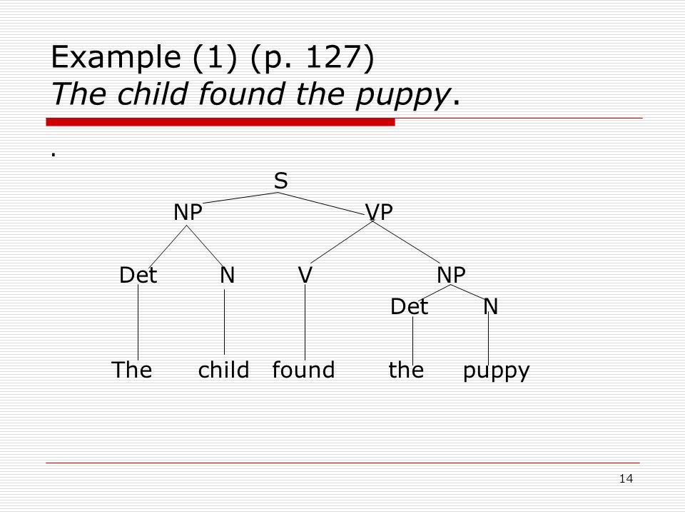 Example (1) (p. 127) The child found the puppy.