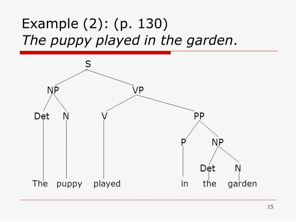 Example (2): (p. 130) The puppy played in the garden.
