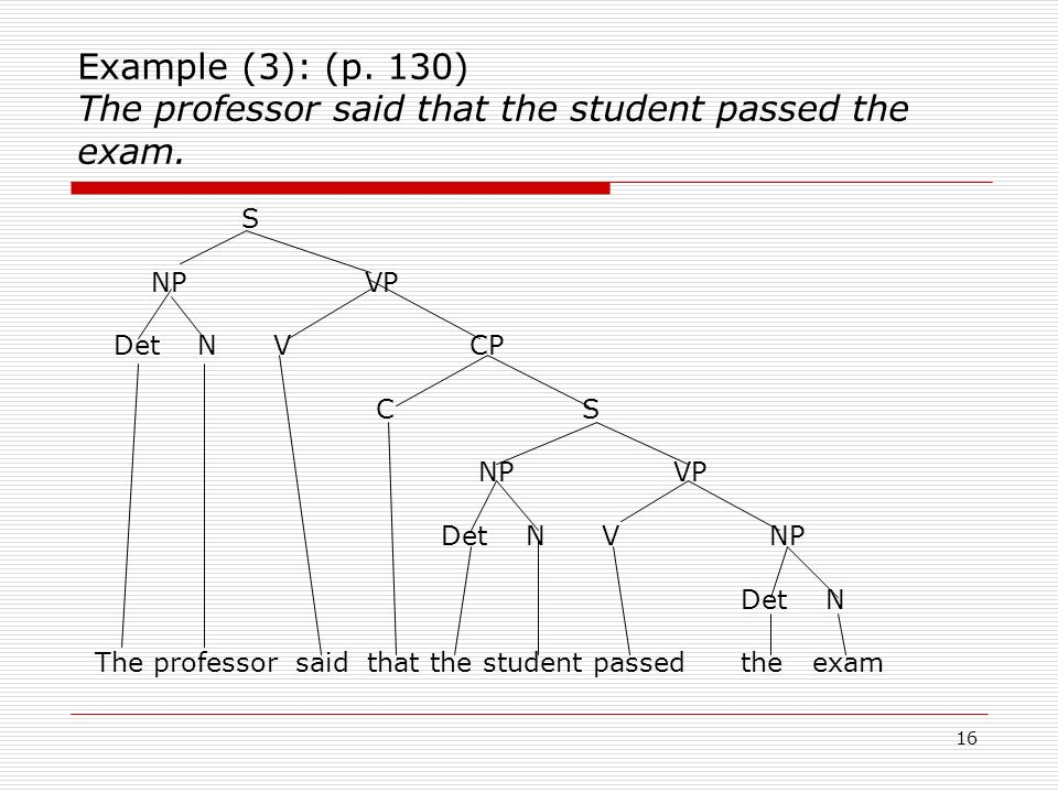 Example (3): (p. 130) The professor said that the student passed the exam.