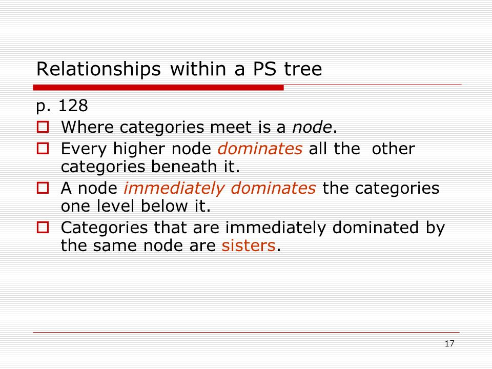 Relationships within a PS tree