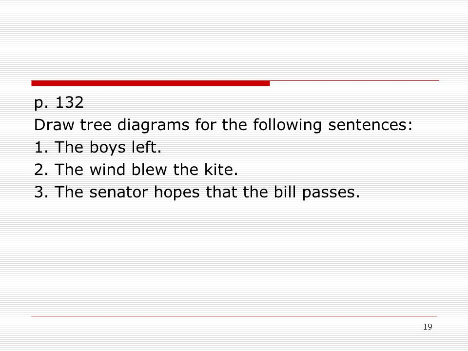 p. 132 Draw tree diagrams for the following sentences: 1. The boys left. 2. The wind blew the kite.