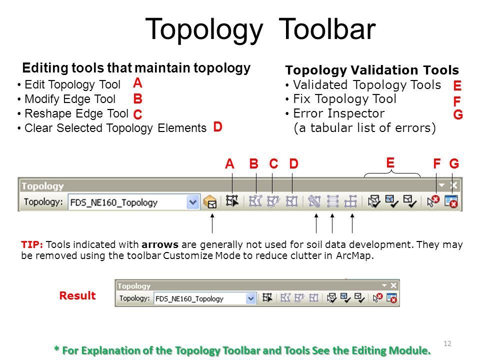 Understanding Topology for Soil Survey - ppt video online