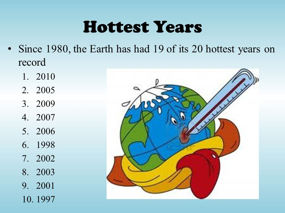 Hottest Years Since 1980, the Earth has had 19 of its 20 hottest years on record