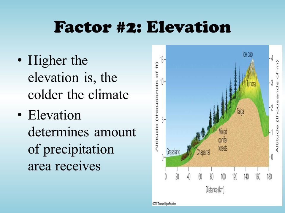 Factor #2: Elevation Higher the elevation is, the colder the climate