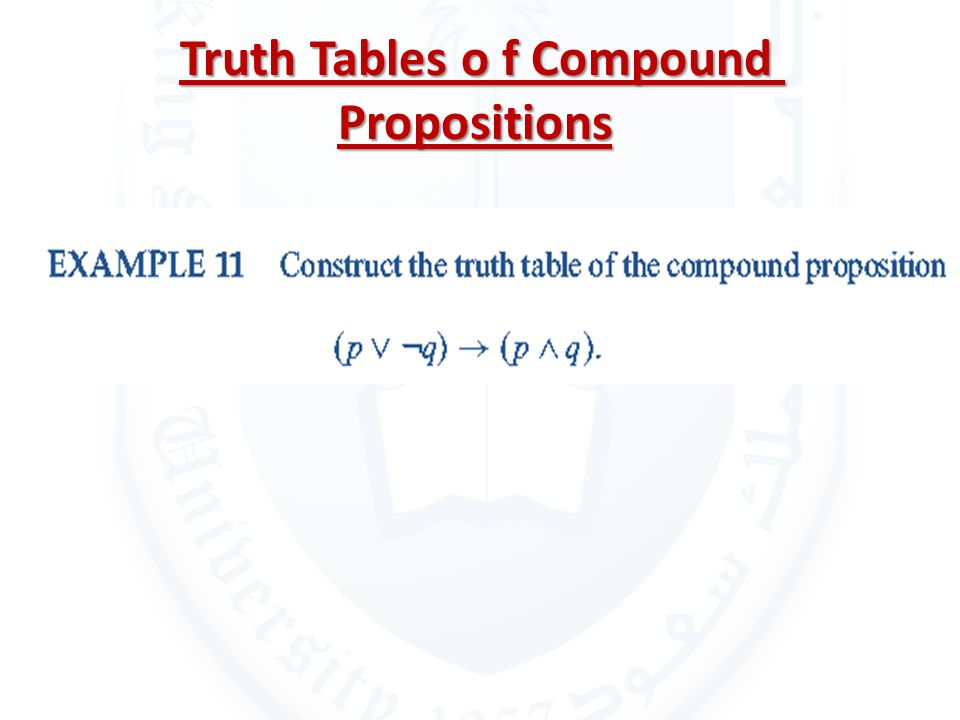 Truth Tables o f Compound Propositions