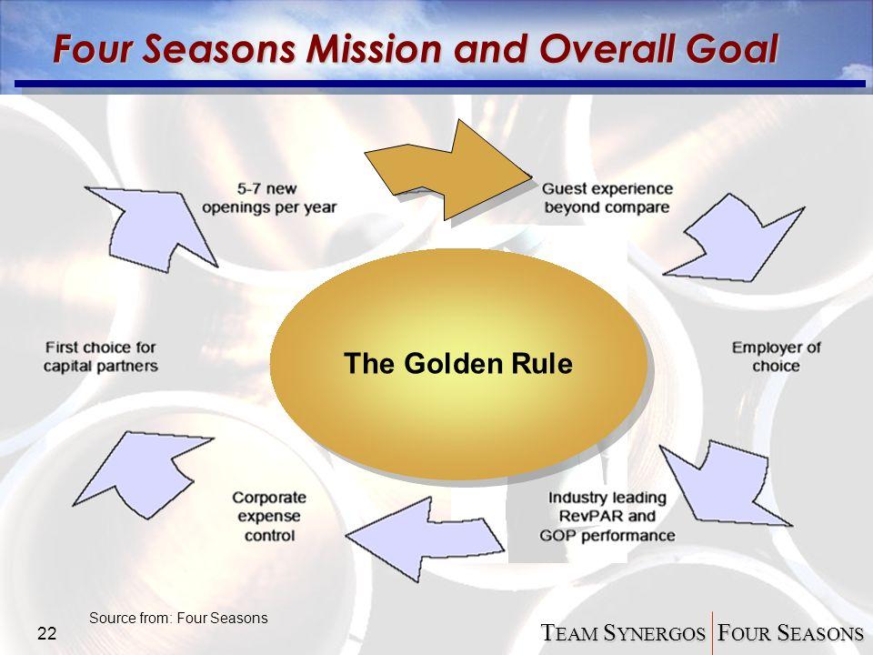 four seasons golden rule