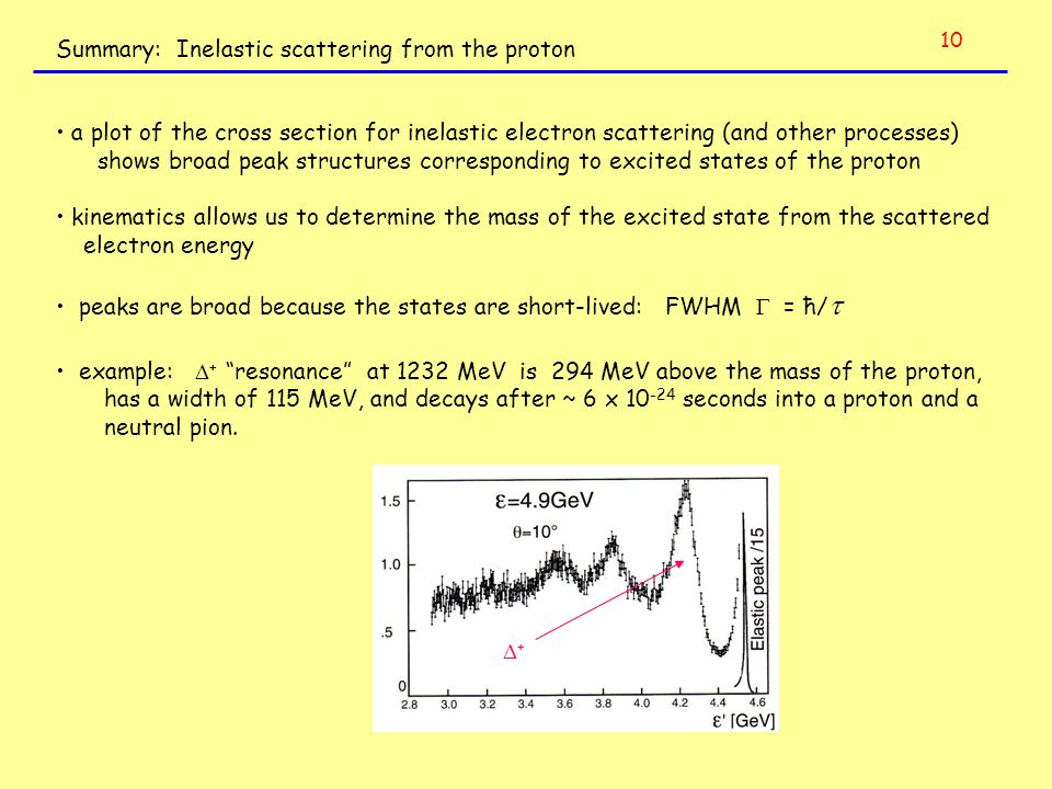 Summary: Inelastic scattering from the proton