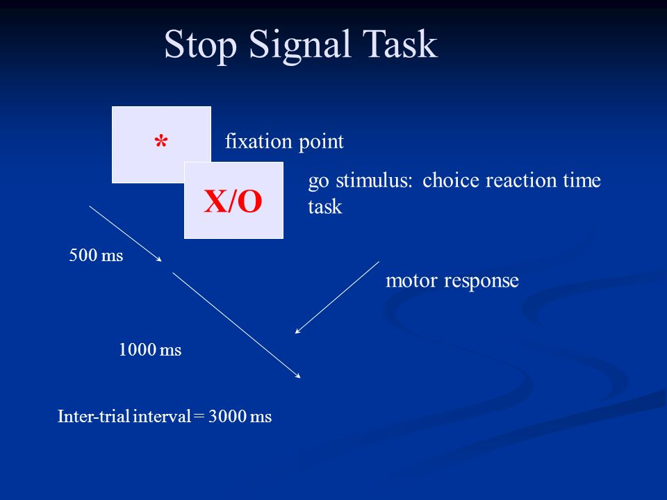 Stop Signal Task * X/O fixation point