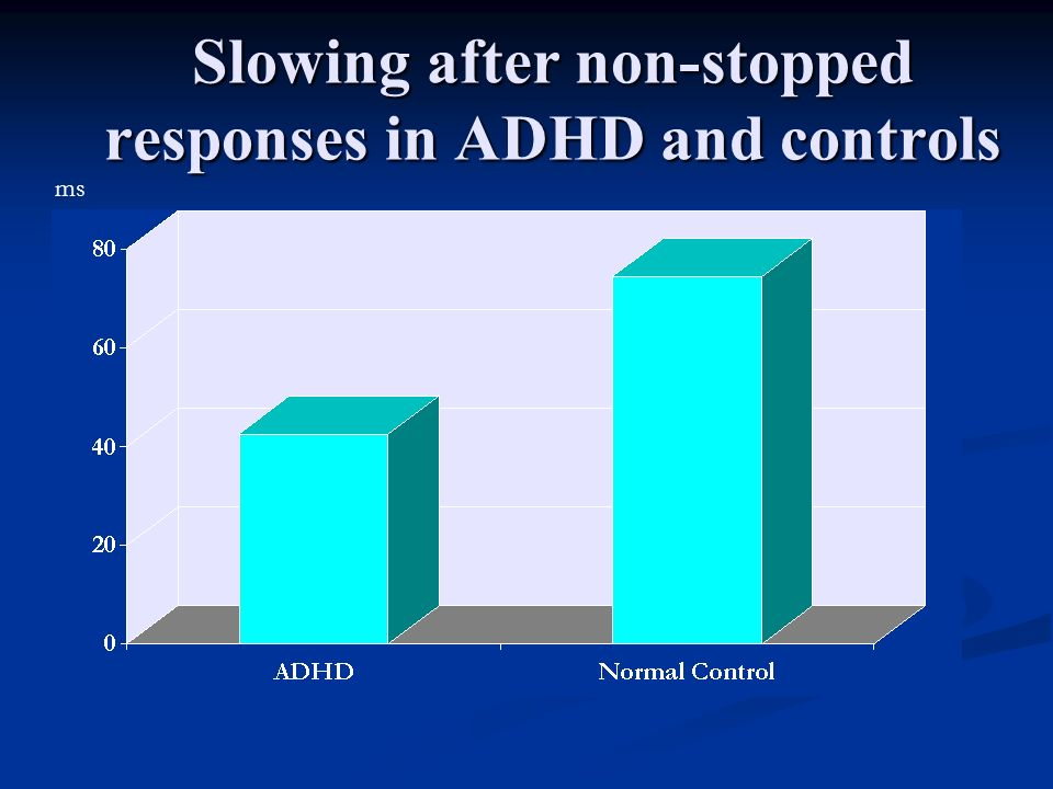 Slowing after non-stopped responses in ADHD and controls