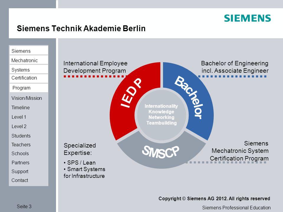 Siemens Mechatronic Systems Certification Program (SMSCP