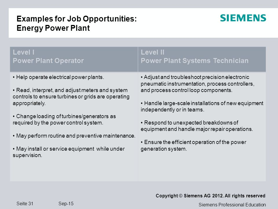Siemens Mechatronic Systems Certification Program (SMSCP