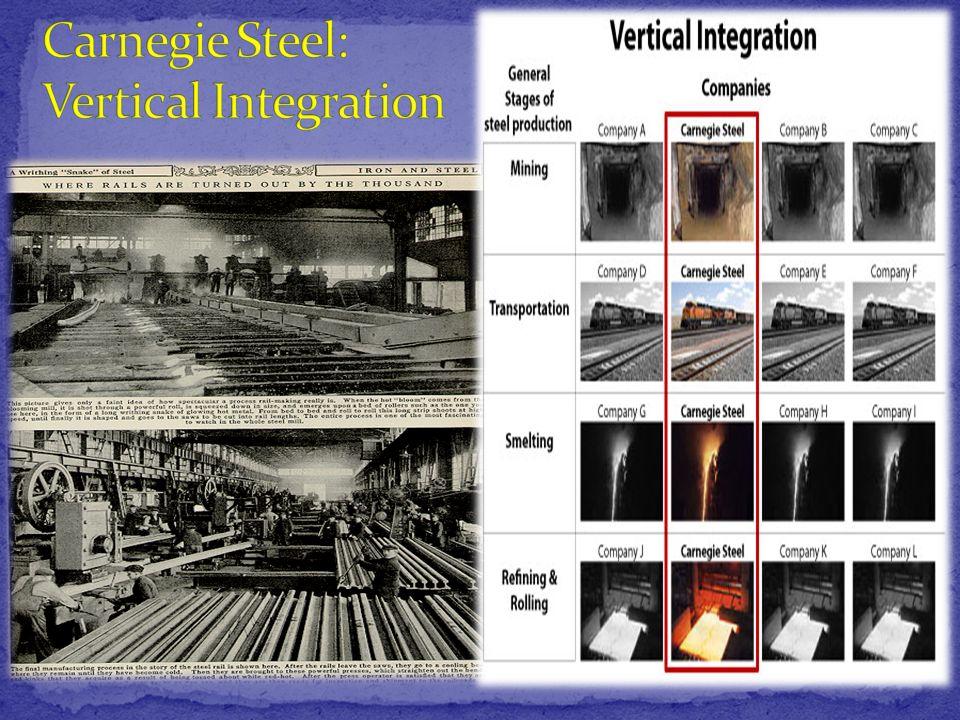 Carnegie Steel Company Vertical Integration 41147 Loadtve