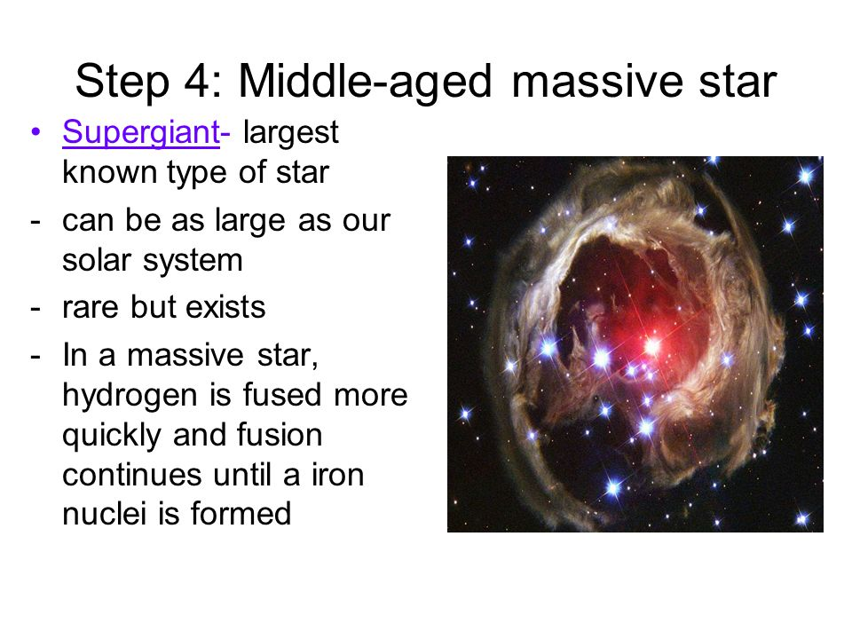 Step 4: Middle-aged massive star