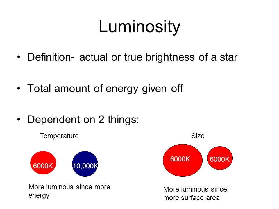 Luminosity Definition- actual or true brightness of a star