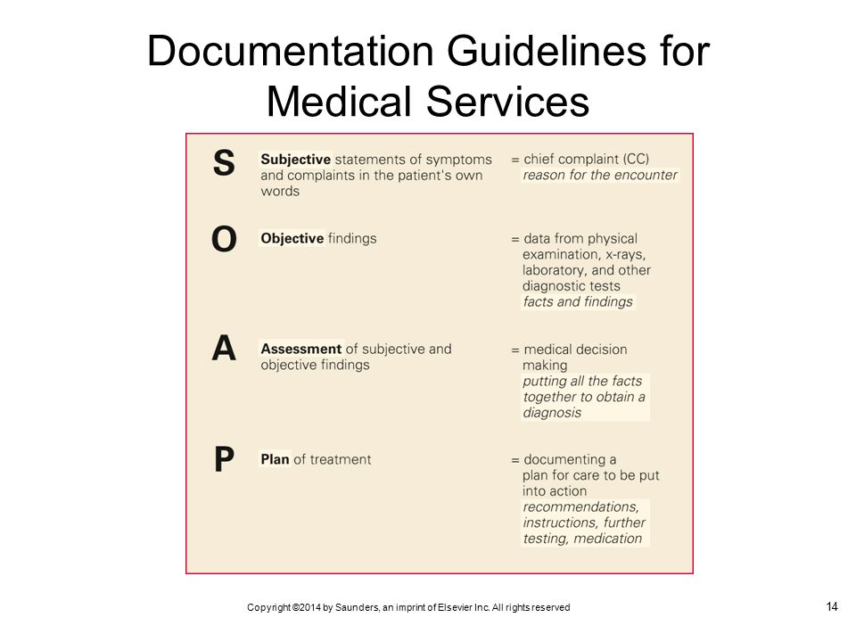 insurance handbook for the medical office ppt video online download rh slideplayer com medical procedure documentation guidelines medical student documentation guidelines