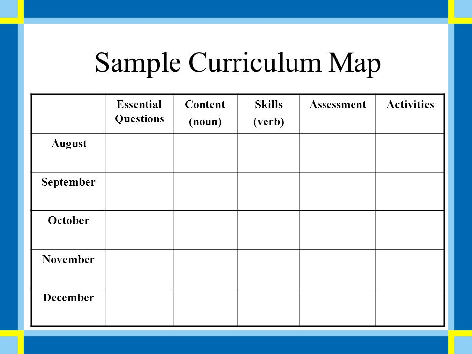 Examples Of Curriculum Maps