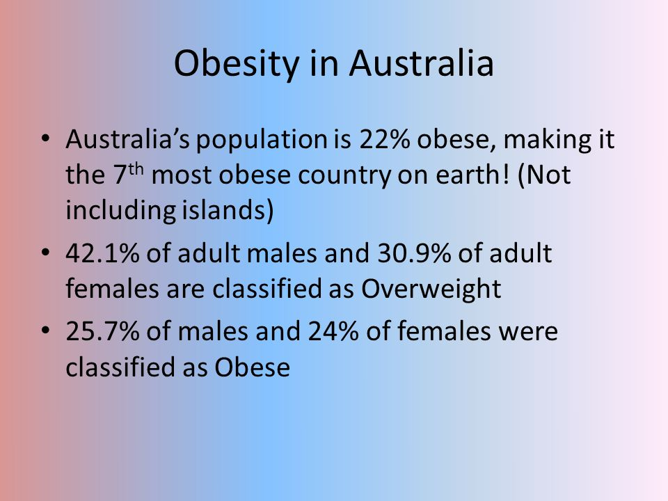which country is the most obese