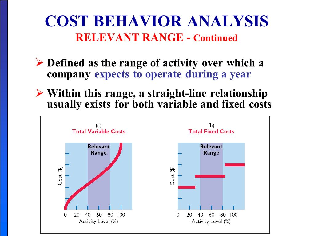 cost behavior defined Consumer theory is the study of how people decide what to spend their money on, given their preferences and their budget constraints  if pizzas cost $10 and video games cost $50, kyle can .