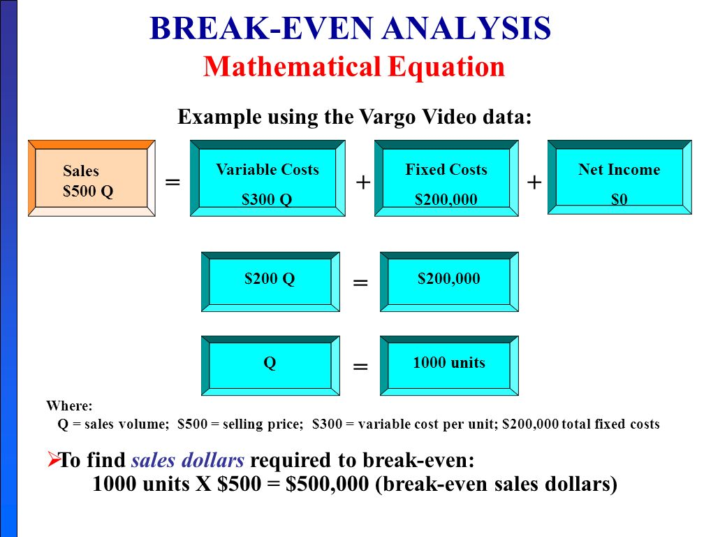 fixed cost equation - 1008×768