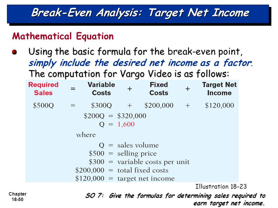 Accounting break even analysis