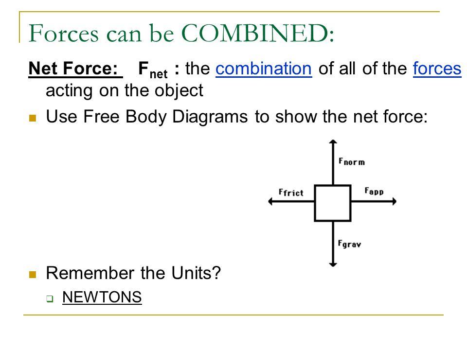 19 forces