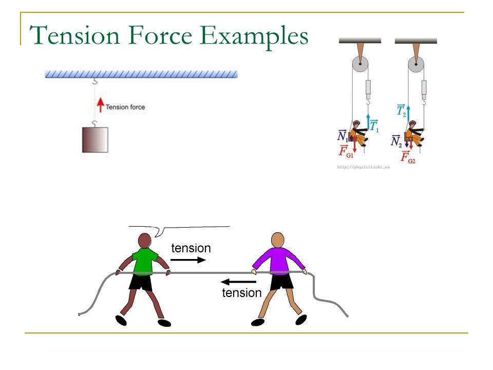 tension force In physics, tension is the force exerted by a rope, string, cable, or similar object on one or more objects anything pulled, hung, supported, or swung from a rope, string, cable, etc is subject to the force of tension like all forces, tension can accelerate objects or cause them to deform being.