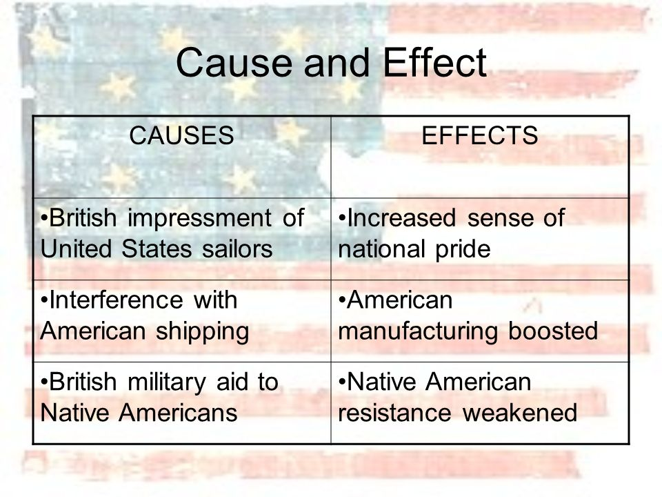 Cause and Effect CAUSES EFFECTS