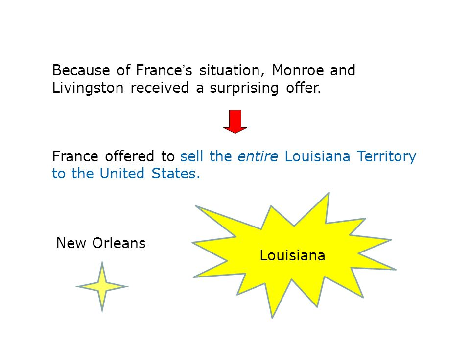 Because of France's situation, Monroe and Livingston received a surprising offer.