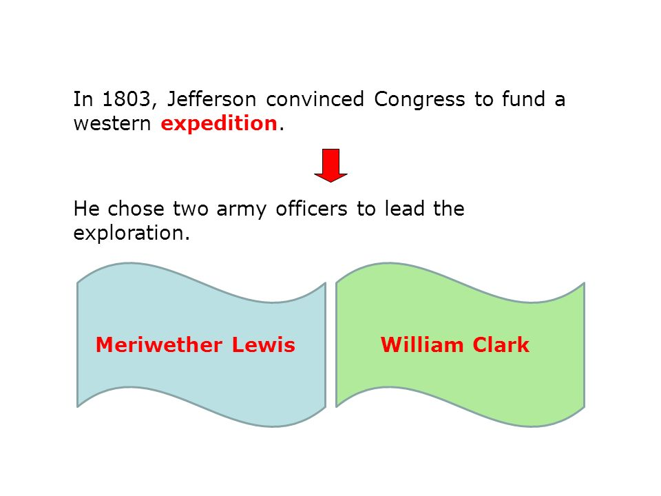 In 1803, Jefferson convinced Congress to fund a western expedition.