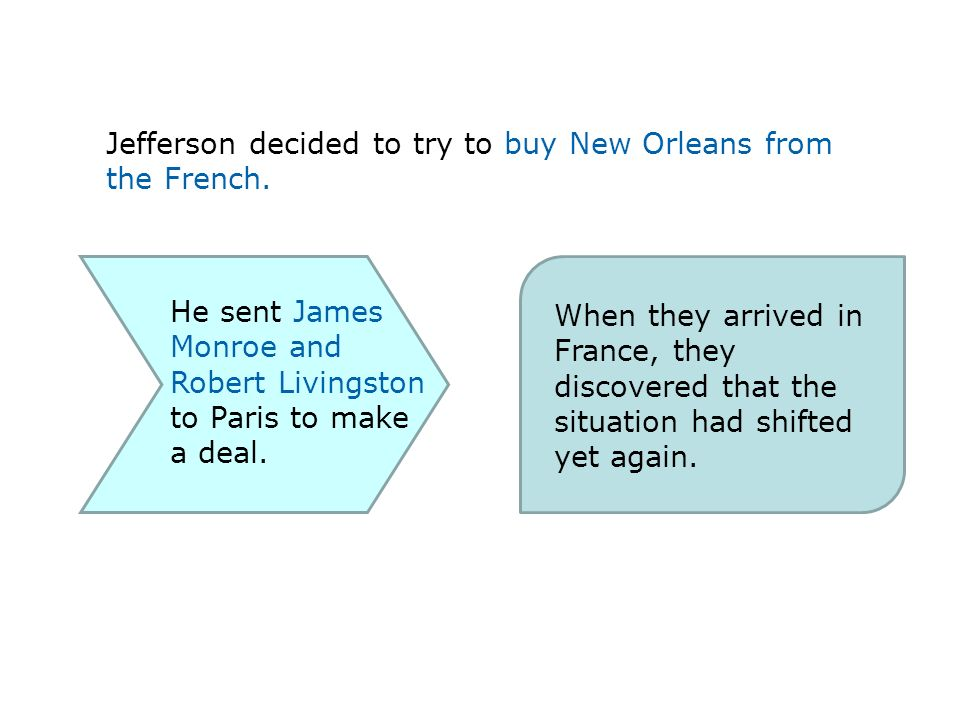 Jefferson decided to try to buy New Orleans from the French.