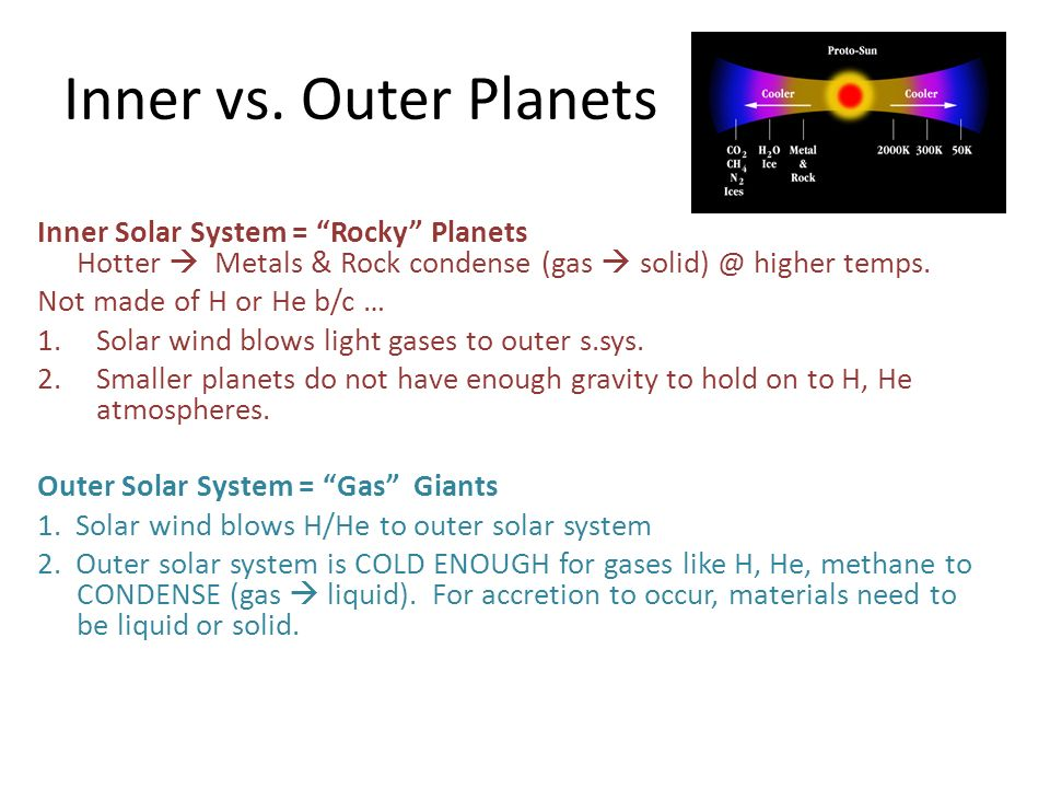 Inner vs. Outer Planets Inner Solar System = Rocky Planets Hotter  Metals & Rock condense (gas  higher temps.