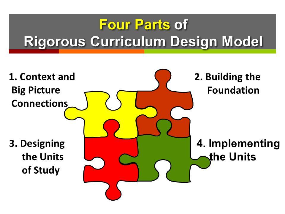 Rigorous Curriculum Design Alignment Diagram - Download Wiring ...
