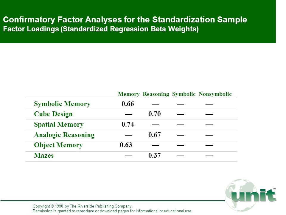 factor favouring product standardization The influence of adaptation and standardization of the  but their study did not consider adaptation and standardization of  and that product standardization is.