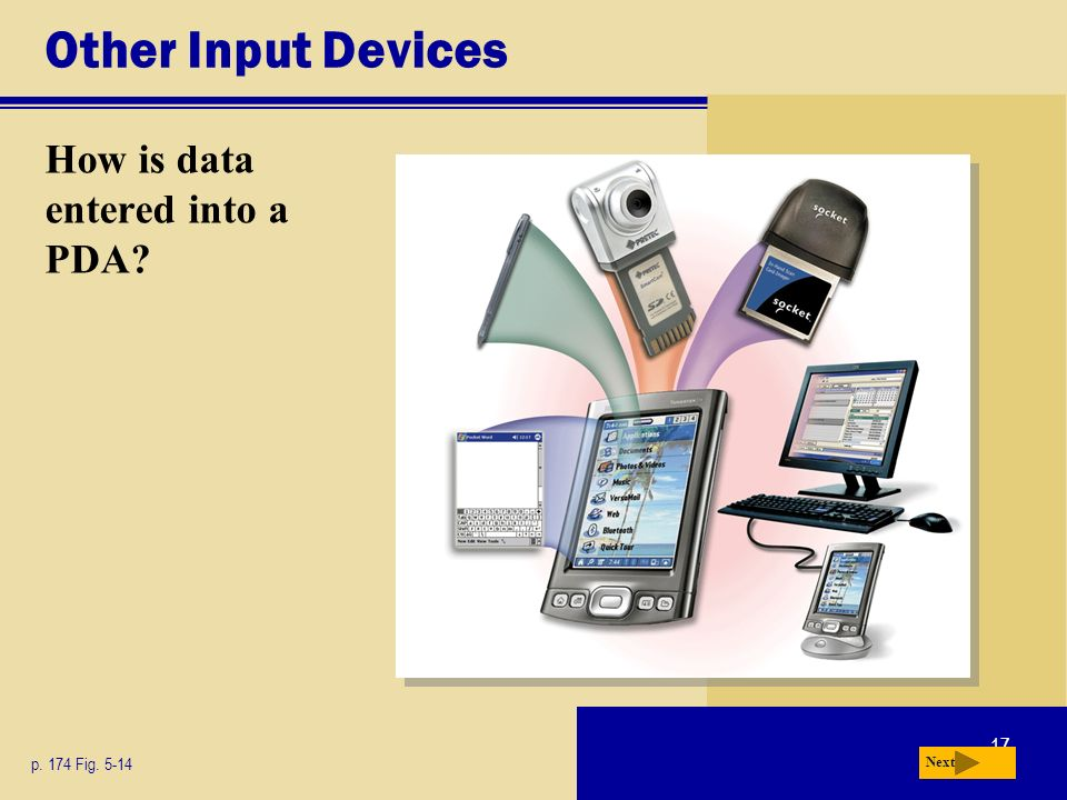 input devices for a smartphone