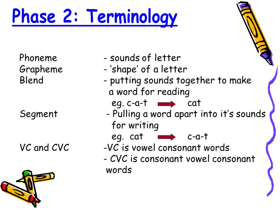Phase 2: Terminology Phoneme - sounds of letter
