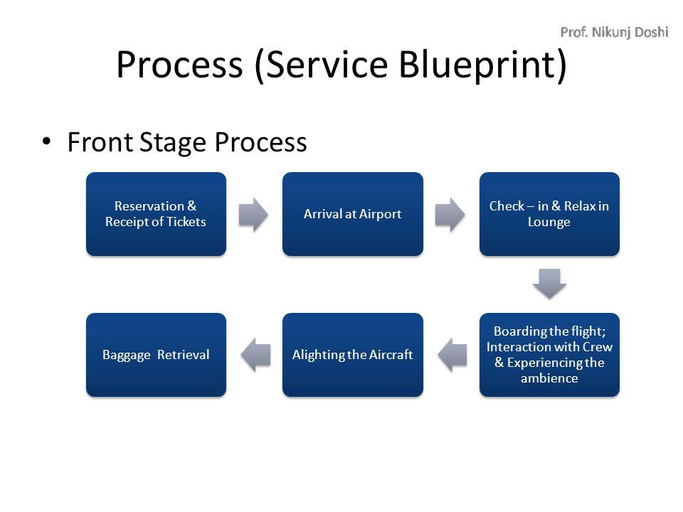 Chapter 6 transport marketing roadways best railways airlines process service blueprint malvernweather Gallery