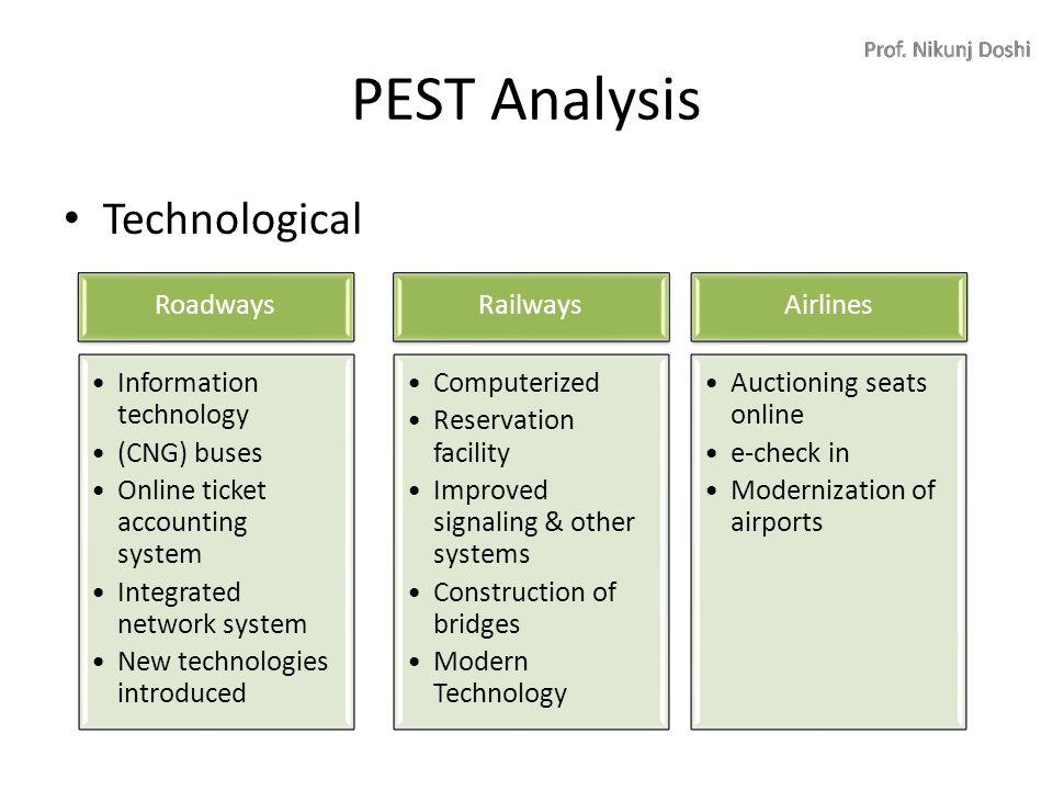 Chapter 6 Transport Marketing Roadways Best Railways