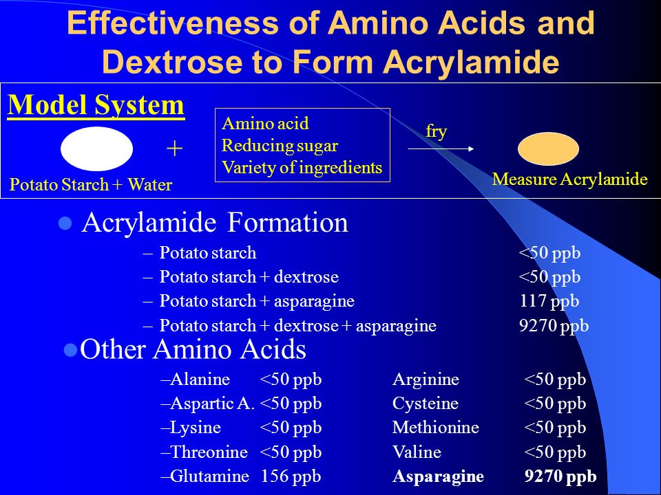 Acrylamide: Mechanism of Formation in Heated Foods - ppt download