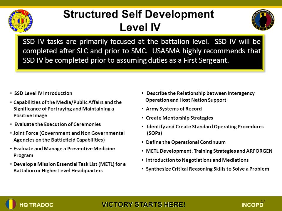 institute for noncommissioned officer ppt video online download rh slideplayer com Structured Self-Development Screenshot 1 Structured Self-Development Certificate