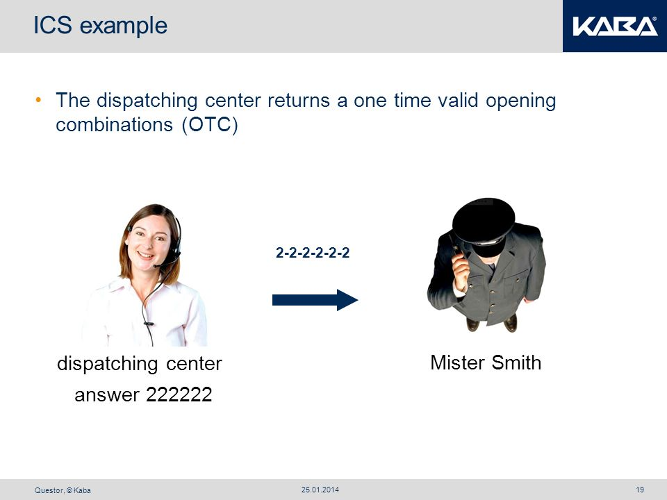 ICS example The dispatching center returns a one time valid opening combinations (OTC) 2-2-2-2-2-2.