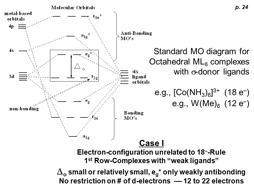 Organometallic Chemistry Ppt Video Online Download