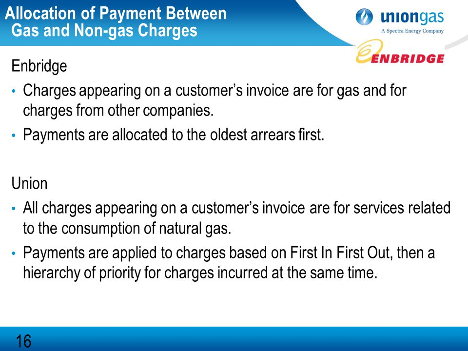 Union Gas Online Payment