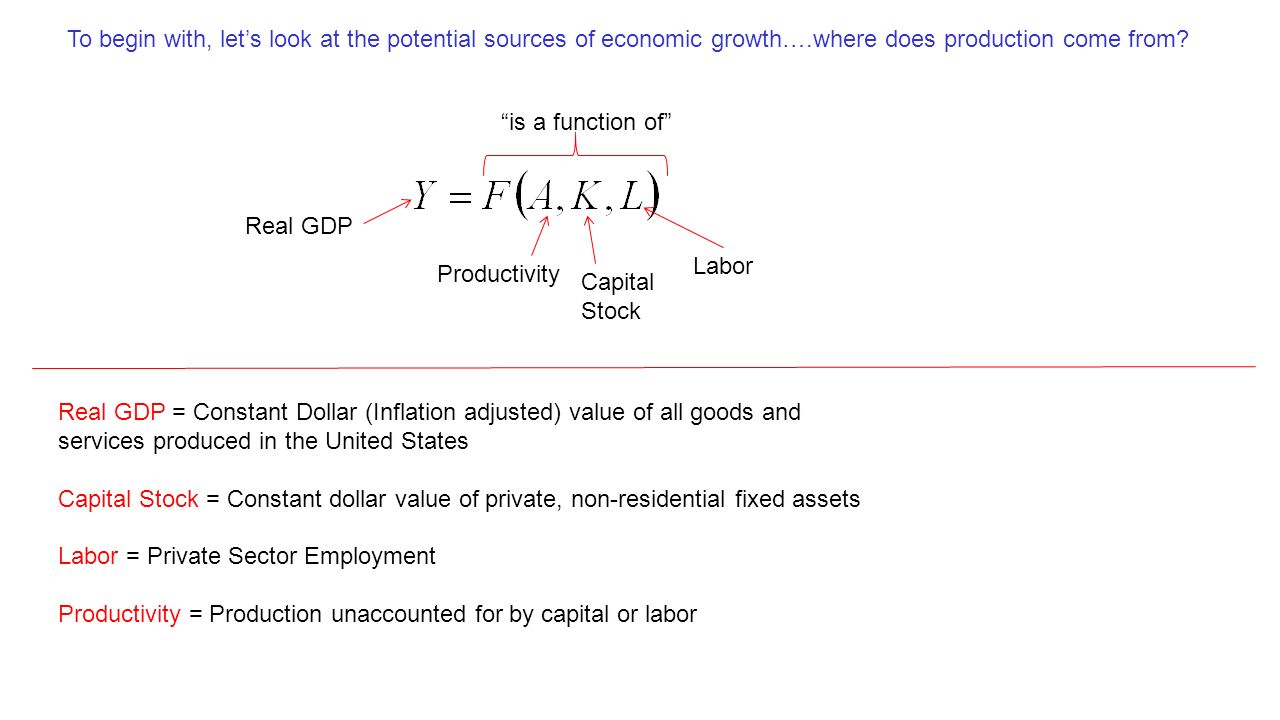 Economic growth is what sources of growth are 57