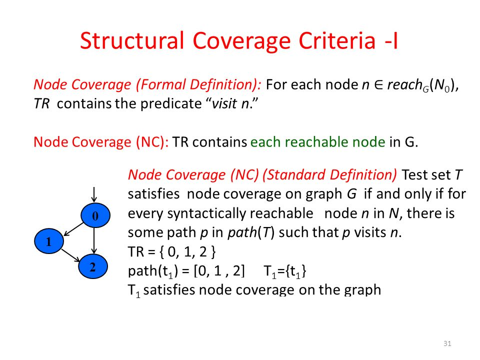 Structural Coverage Criteria -I