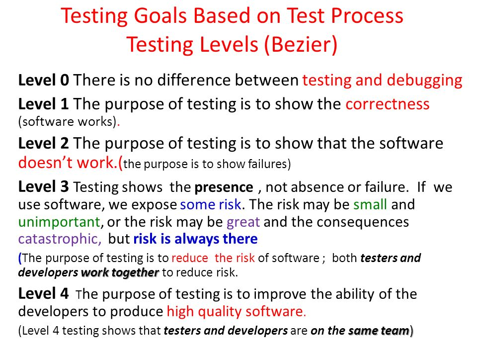 Testing Goals Based on Test Process Testing Levels (Bezier)