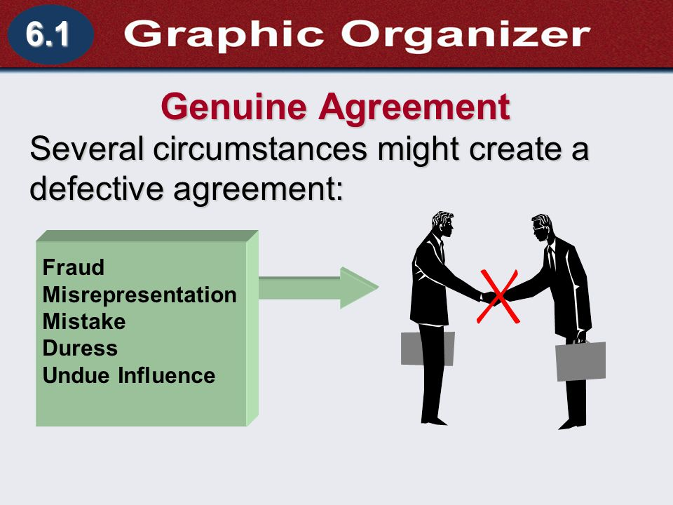 Genuine Agreement If The Offeror Makes A Valid Offer And The