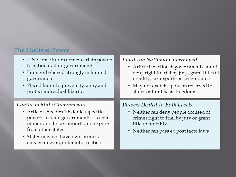 Is There Limit To How Much States Can >> Chapter 4 Federalism Ppt Download